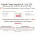 Optique Saint Martin Perpignan affiche une excellente Satisfaction Clients 2016 selon la certification Veriselect de Veritas
